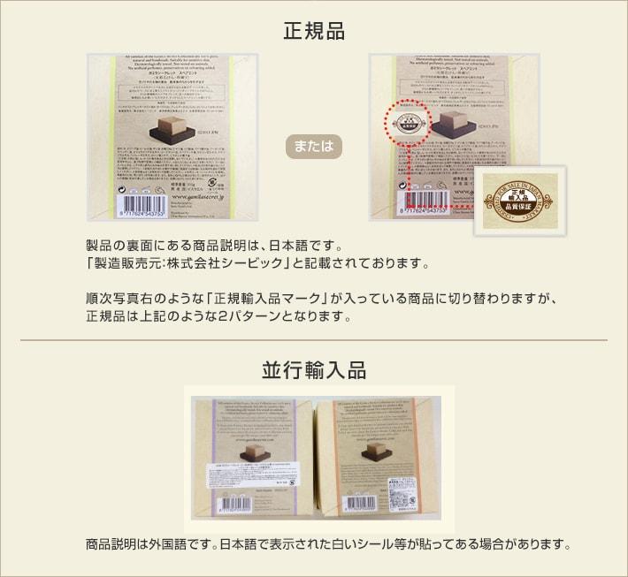 正規輸入品と並行輸入品の違い